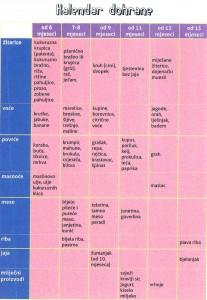 Kalendar dohrane 2