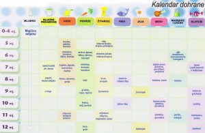 Kalendar dohrane 1